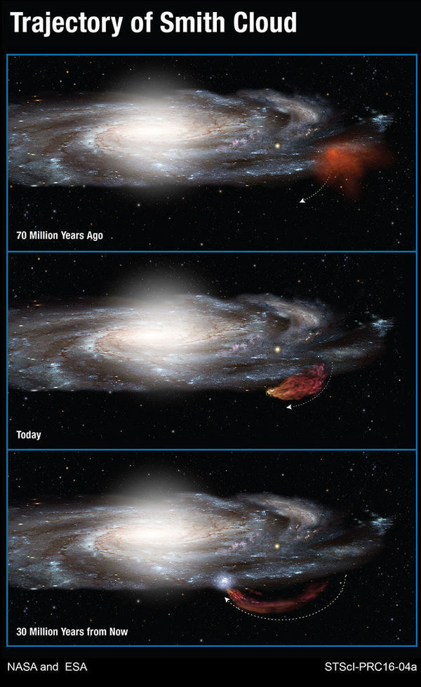 This graphic shows the trajectory of the Smith Cloud falling into the Milky Way galaxy