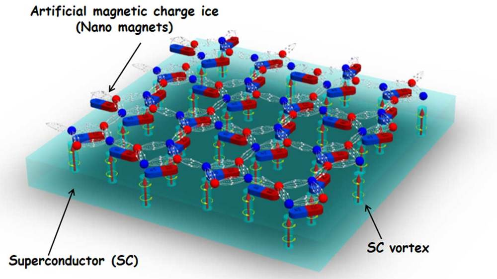 Artificial Magnetic Charge