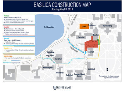 Basilica Area Construction