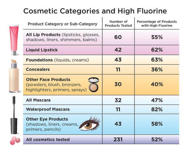 Cosmetics Table Jpg