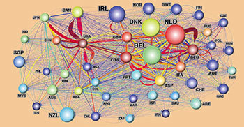 Food contamination network